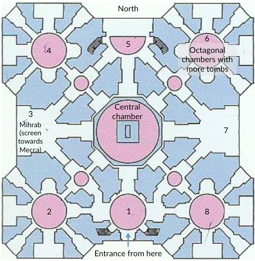 Humayun's Tomb Floor Plan; By Ebba Koch, in 'The Complete Taj Mahal'